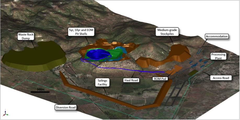 """DFS pit designs (5 year, 10 year and Life of mine (""""LOM"""")) with key infrastructure"""